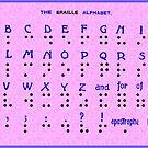 The Braille Alphabet. by albutross