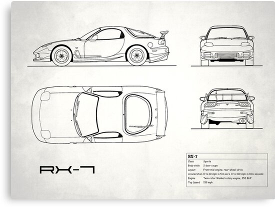Rx 7 blueprint canvas prints by rogue design redbubble rx 7 blueprint by rogue design malvernweather Gallery