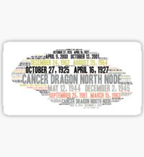 CANCER DRAGON NORTH NODE OF THE MOON DATES Sticker