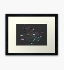 Network Graph of Programming Language Influence 2013 - Dark Background Framed Print