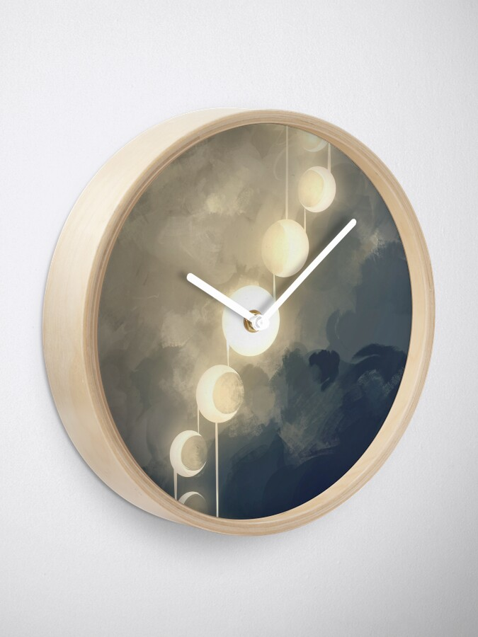 Alternate view of phases Clock