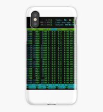 htop Linux Process Information iPhone Case