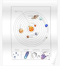 Solar System Graphic T-Shirt Cool Astronomy Scientist Gift Poster