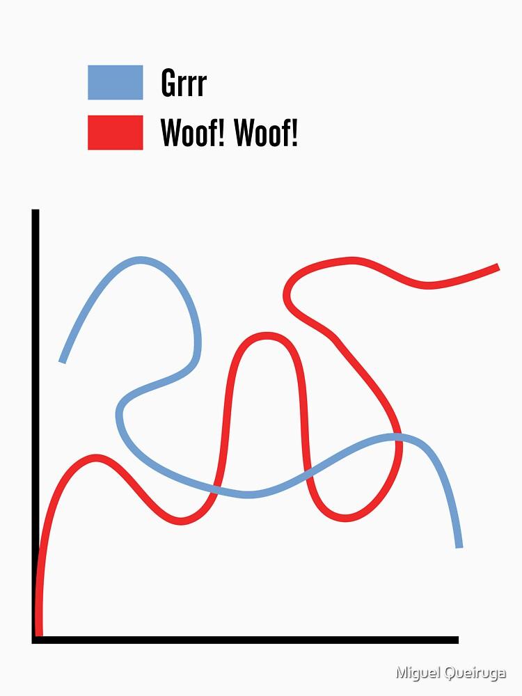 Grrr Woof! Woof! by qqqueiru