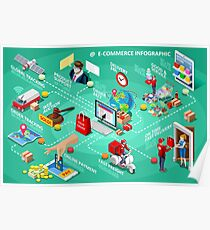 Ecommerce Icons Isometric People Poster