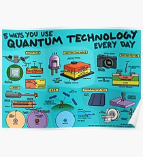 5 ways you use quantum technology every day Poster