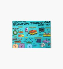5 ways you use quantum technology every day Art Board