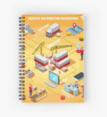 Export Trade Logistics Infographic Icons Spiral Notebook