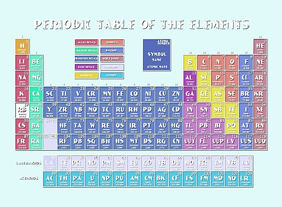periodic table of the elements by BekimART