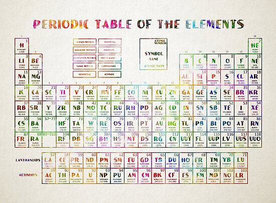periodic table of the elements 10 by BekimART