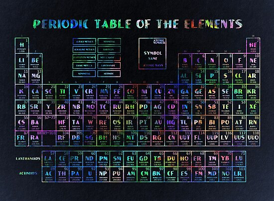 periodic table of the elements 11 by BekimART