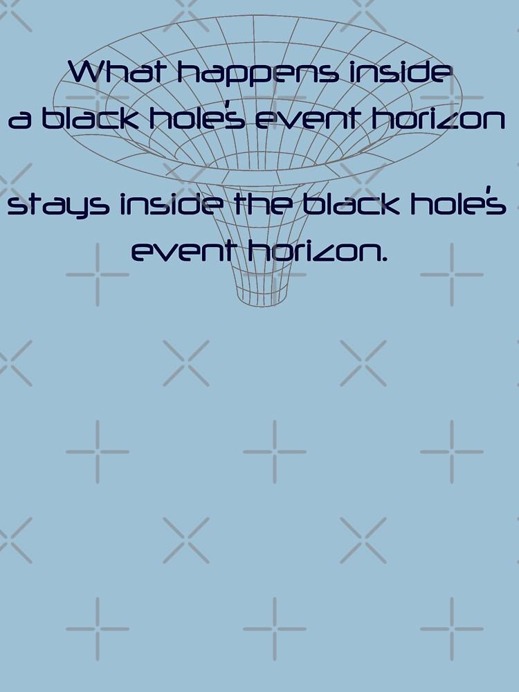 Black Hole Happens by Thogek