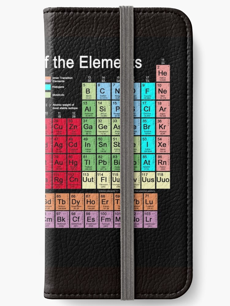 Periodic Table Of The Elements Updated IPhone Wallet By Carol And Mike Werner