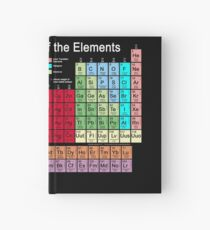 Periodic table of the Elements updated Hardcover Journal