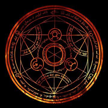 Fullmetal Alchemist by mainanfuts