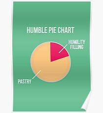 Humble Pie Chart Poster