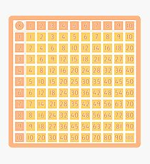 Multiplication Square for Your Classroom Photographic Print