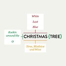 Christmas Songs Diagram by Stephen Wildish