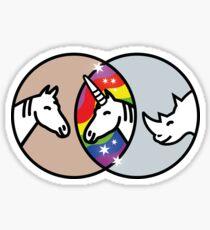 Horse + Rhino = Unicorn Sticker