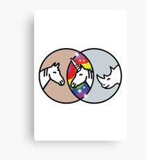 Horse + Rhino = Unicorn Canvas Print