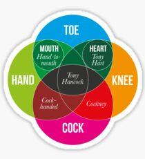 Toe Knee Hand Cock Sticker