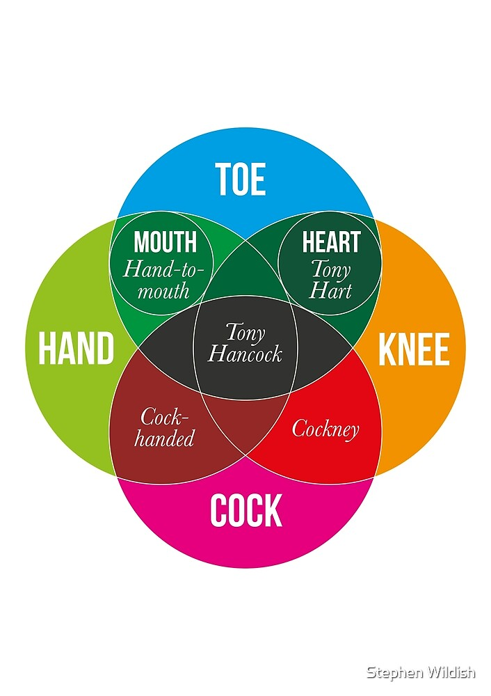 Toe Knee Hand Cock by Stephen Wildish