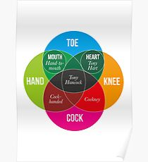 Toe Knee Hand Cock Poster