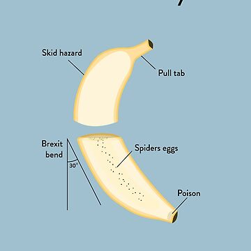 Banana Anatomy by Wildyles