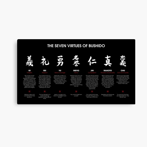 Picture Asian Martial Arts MMA Art Framed Print The Seven Virtues of Bushido