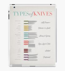 Types of Knives Infographic iPad Case/Skin