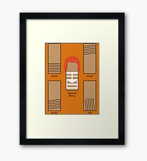 The Fifth Stone Framed Print