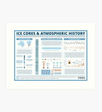 Ice Core Chemistry & Atmospheric History Art Print