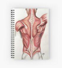 Cuaderno de espiral anatomía