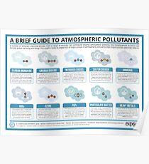 Ein kurzer Leitfaden zu atmosphärischen Schadstoffen Poster