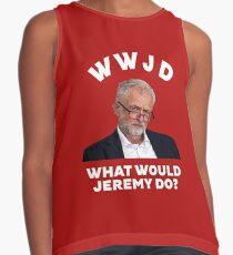What would Jeremy Corbyn do? Contrast Tank