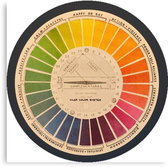 Hiler Color System by key-change