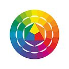 Extended Color Wheel by Itten von Edouard Fouché