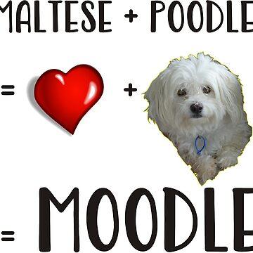 Moodle Dog by IanMcK