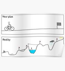 Your plan vs Reality Poster