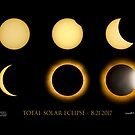 Total Eclipse Sequence with Date, Location, Artist Signature by Kenneth Keifer