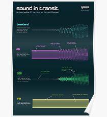 Sound in transit Poster