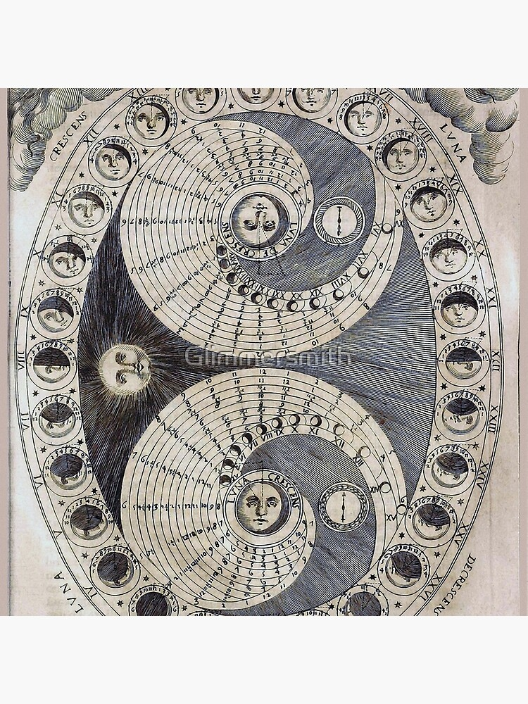 Ancient astronomy diagram charting Phases of the Moon  by Glimmersmith