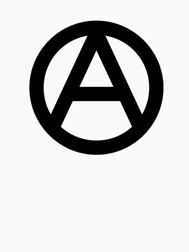 Anarchy Anarchist Revolution Rebellion Revolt Protest Unrest