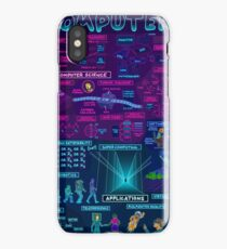 Map of Computer Science iPhone Case/Skin