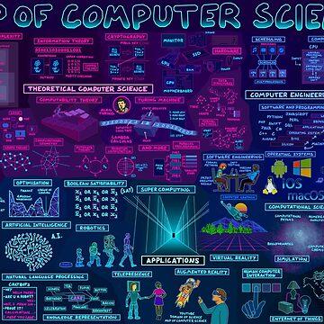 Karte der Informatik von DominicWalliman