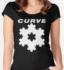 Curve band Women's Fitted Scoop T-Shirt