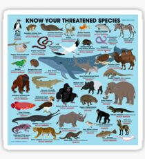 Know Your Threatened Species Sticker