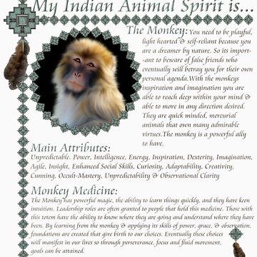 My Animal Spirit is...Monkey by AbequeWikimac