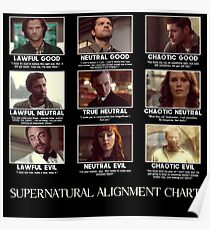 Supernatural Alignment Chart Poster