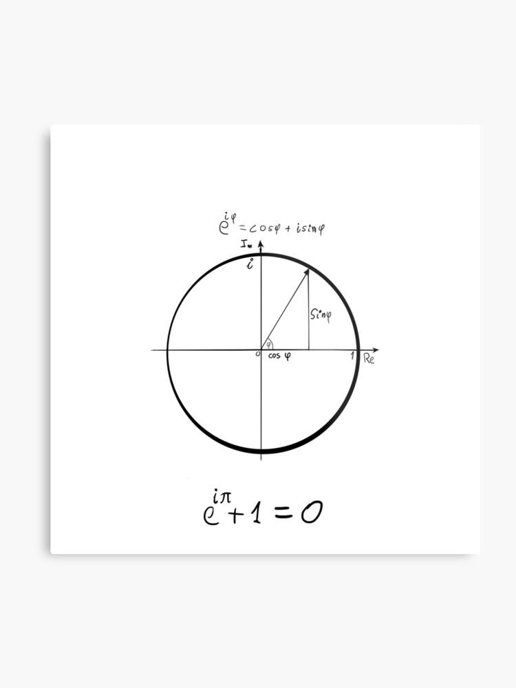 Eulers Identity Metal Print By Bermudavid